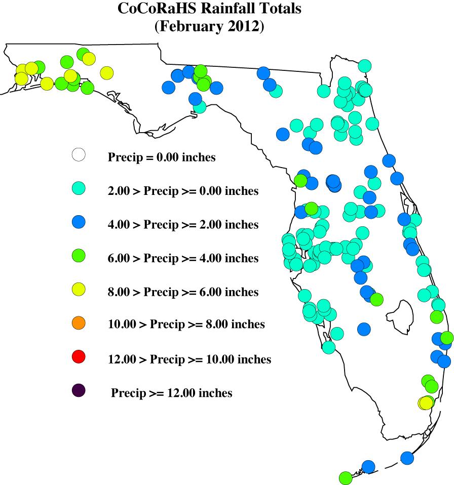 Rainfall totalls