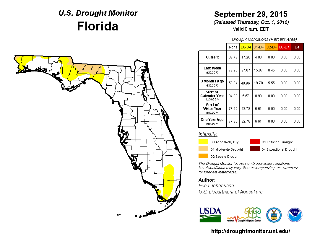U.S. Drought Monitor - Florida