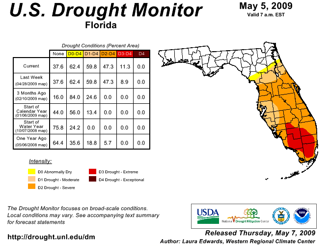 Drought Monitor, Florida