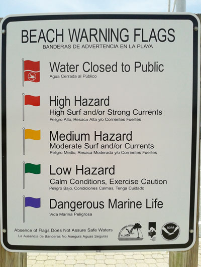 Beach warning flags sign